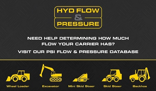 Hydraulic Flow and Pressure look up for skid steer excavator